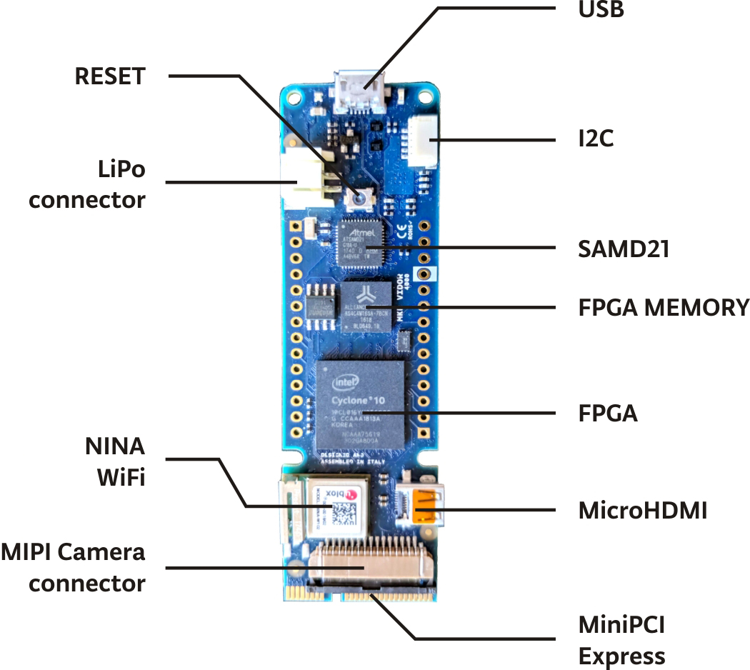 Arduino Mkrvidor4000 This Is The Diagram Below To Learn All Pin Terminals Of A Double It Has Host New Features That Are Available Through Set Components And Connectors As Highlighted In Image
