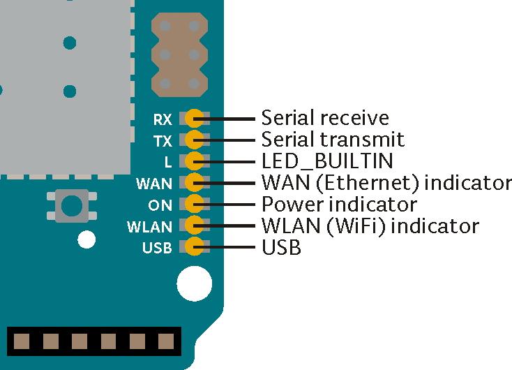 Arduino - ArduinoYunRev2