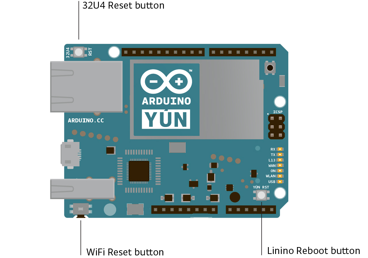 Arduino Arduinoyun How Do You Create Your Circuit Board Design With Routine And Dullness