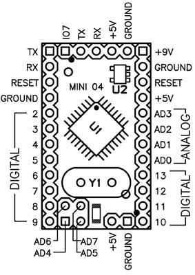 Arduino - ArduinoMini