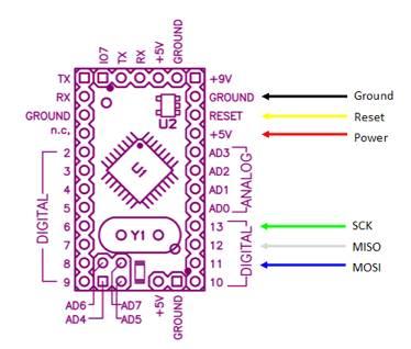 Arduino - MiniBootloader