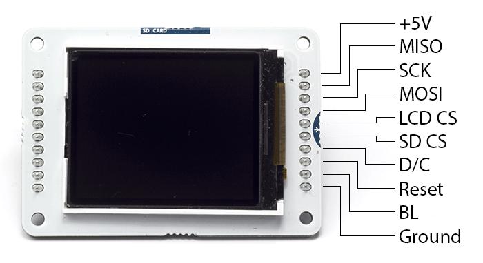 Glcd Pins on Wiring Schematics