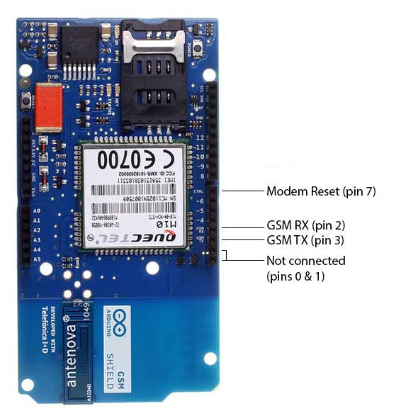Program to interface GSM Module with 8051