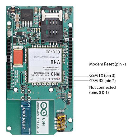 Arduino arduinogsmshield