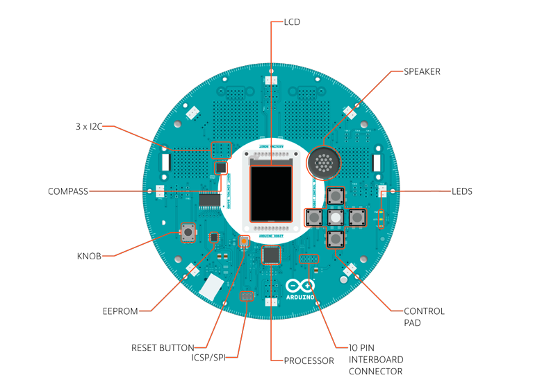 Overview The Arduino Robot is the first official Arduino on wheels.  The robot has two processors, one on each of its...