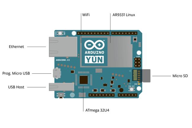 WIFI shield for arduino uno r3 Foto
