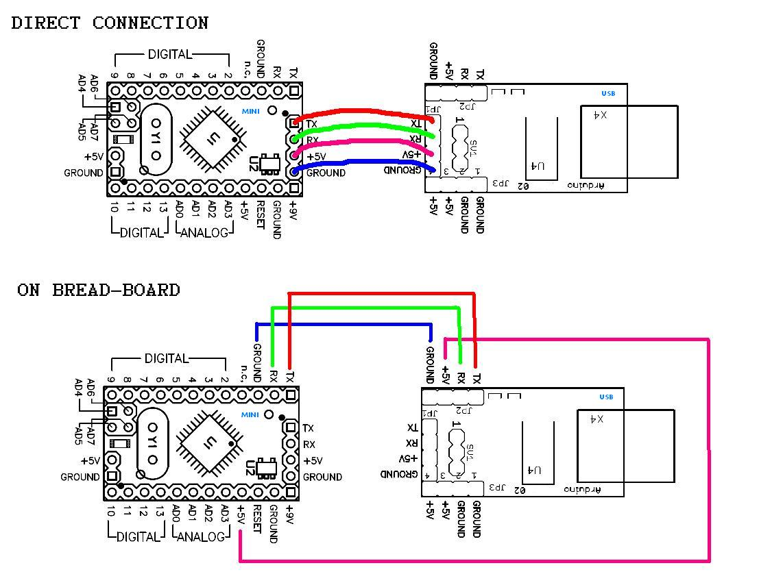 arduino_mini_usb usb to db9 wiring diagram merzienet usb 2 0 wiring diagram usb to mini usb wire diagram at soozxer.org