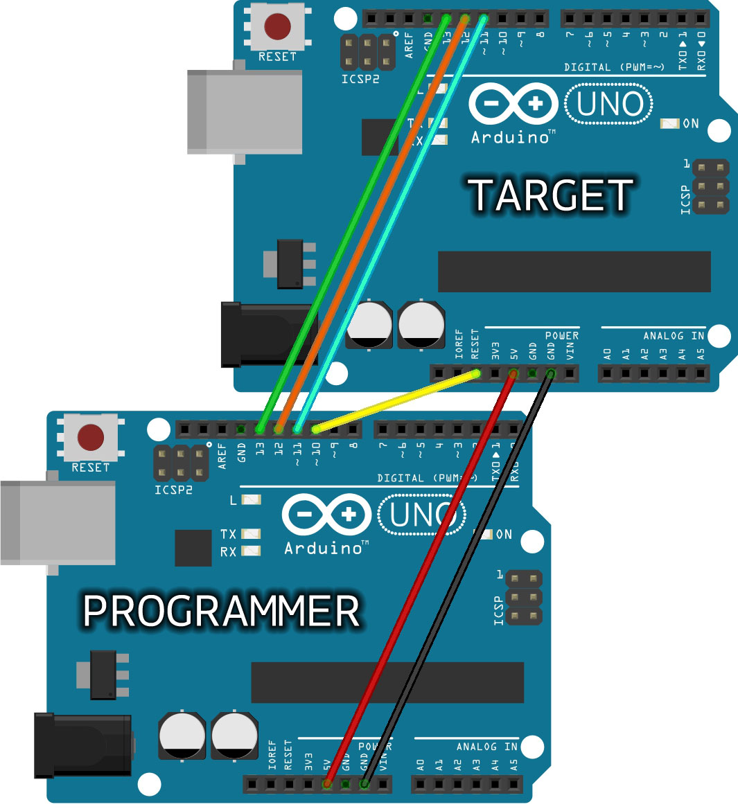 Arduino Arduinoisp Pic Programmer Schematic Together With Serial Are Connecting Two Uno Boards For Bootloader Burning The Old Style Connections Top Board Is Target Bottom