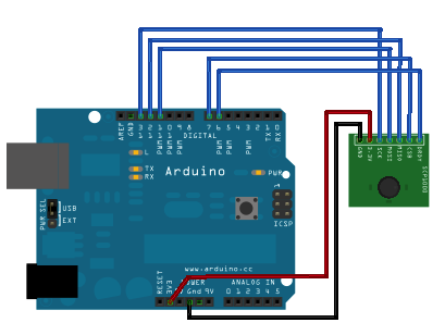 Load cell sensor raspberry pi