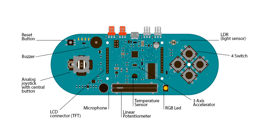 Arduino - EsploraRemote