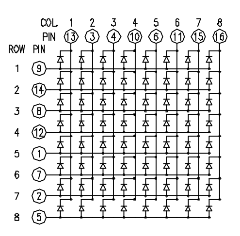 To Control A Matrix You Connect Both Its Rows And Columns Your Microcontroller The Are Connected LEDs Cathodes See Figure 1