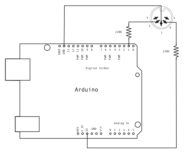 Connecting Rode Videomic Xlr Input in addition Audio Video Wiring Diagrams as well 589953 Cb Microphone as well Playing Rock Band With A Yamaha Dtxplorer How To moreover Midi cable. on midi cable wiring diagram