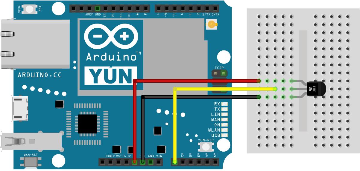 Arduino temperaturewebpanel