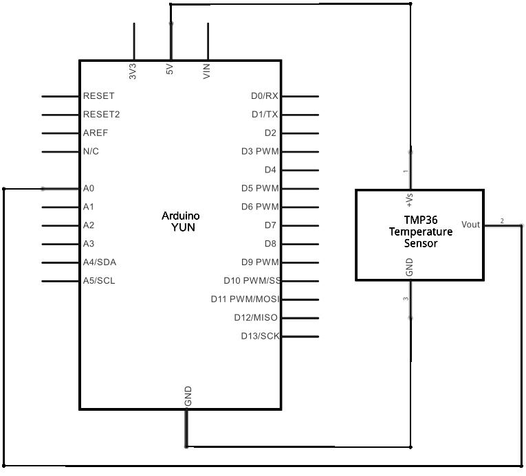 Arduino - TemperatureWebPanel