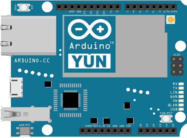 Arduino - MailboxReadMessage