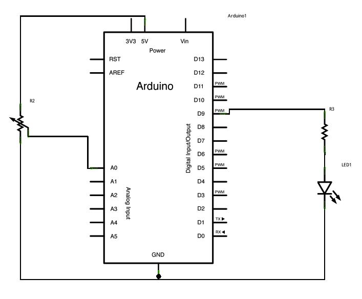 Arduino Analoginoutserial