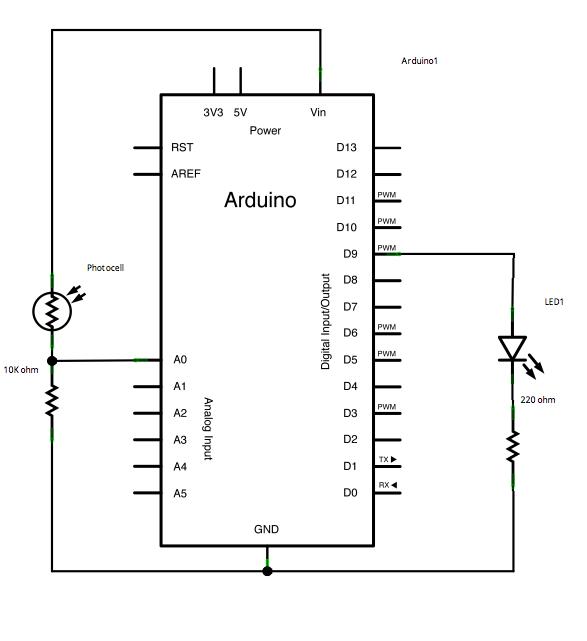 Calibration Arduino