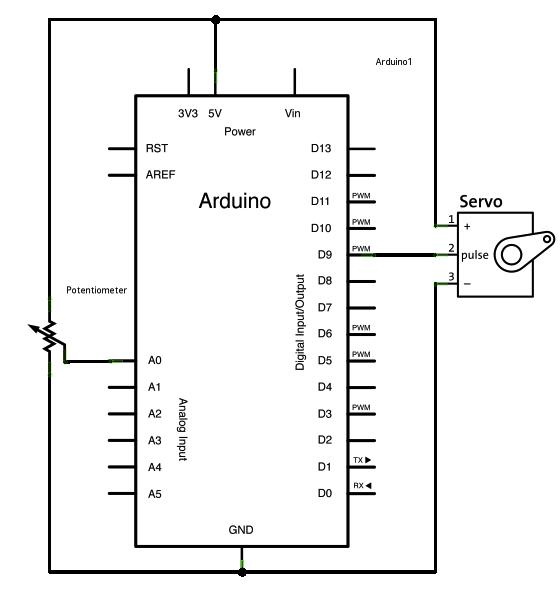 Arduino Servo Knob