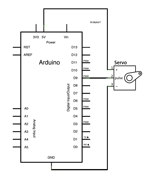 arduino sweep. Black Bedroom Furniture Sets. Home Design Ideas