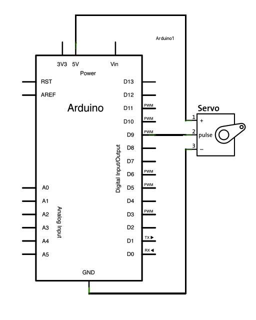 Kll Engineering Work Blog - Articles  Arduino