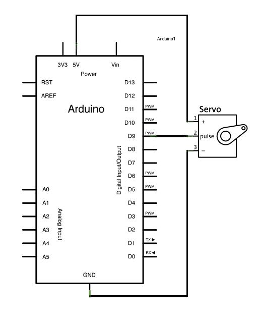 Sweep | ArduinoArduino